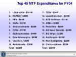 top 40 mtf expenditures for fy04