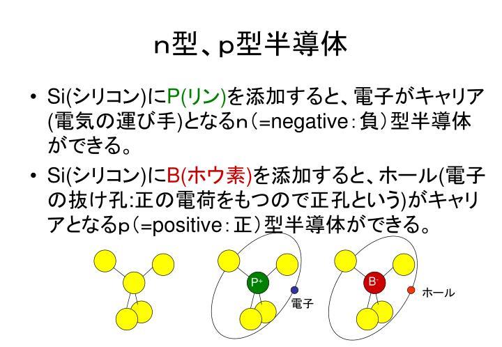 n型、p型半導体
