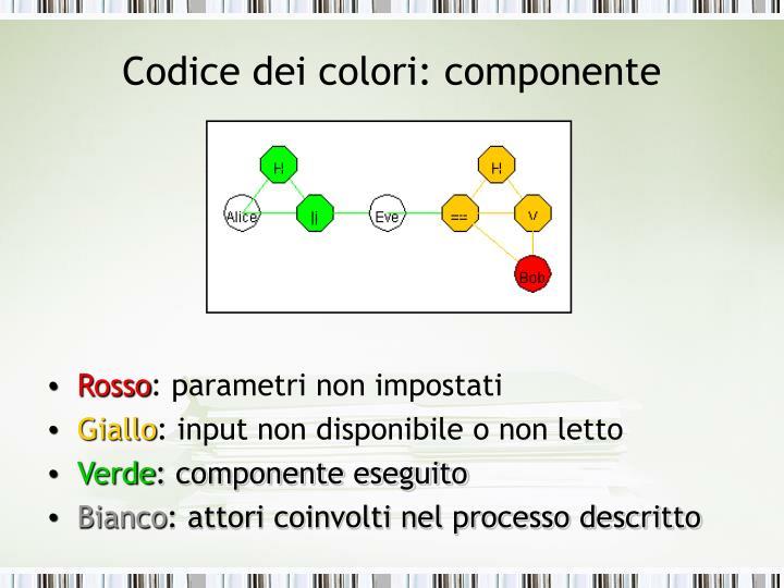 Codice dei colori: componente