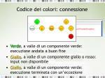 codice dei colori connessione