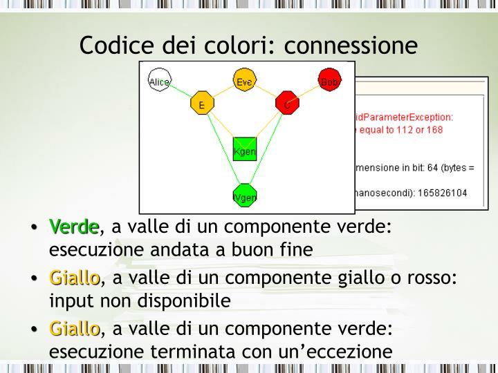 Codice dei colori: connessione