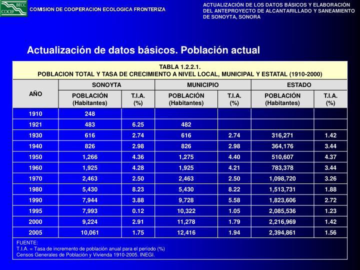 Actualización de datos básicos. Población actual
