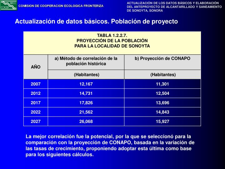 Actualización de datos básicos. Población de proyecto