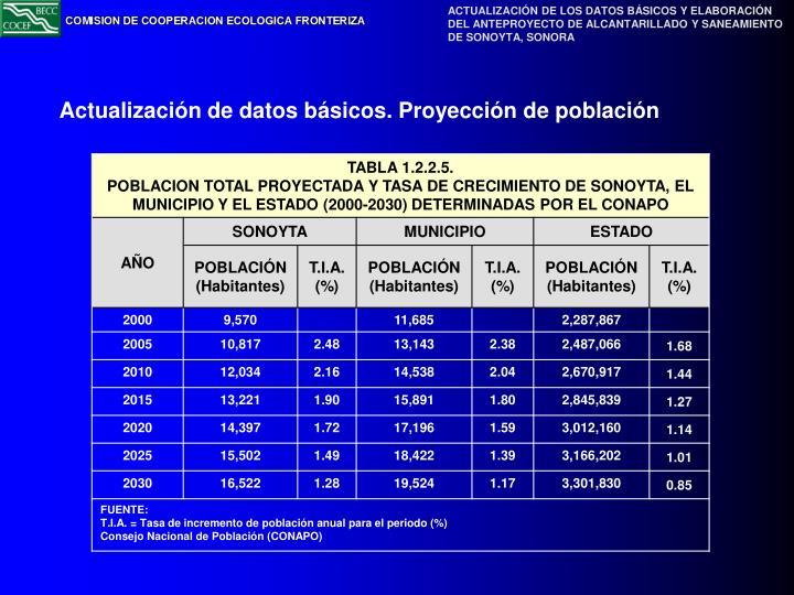 Actualización de datos básicos. Proyección de población
