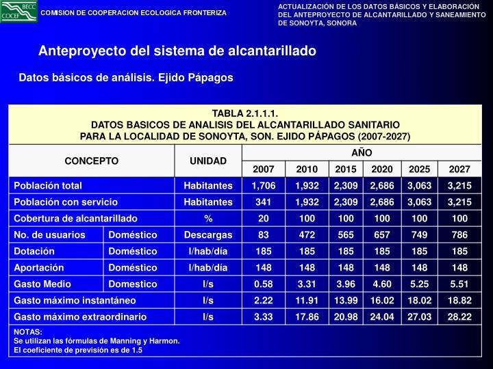 Datos básicos de análisis. Ejido Pápagos