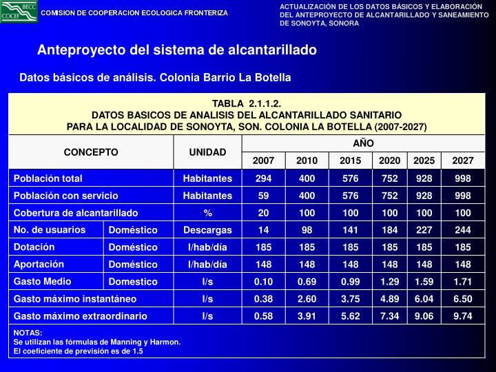 Datos básicos de análisis. Colonia Barrio La Botella