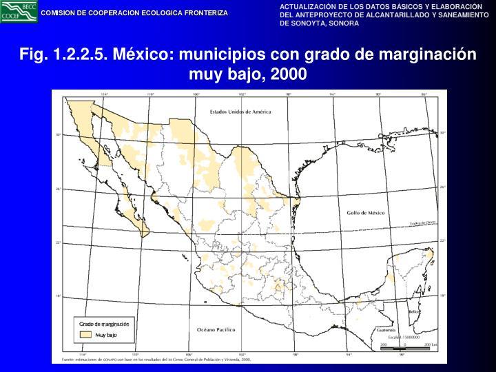 Fig. 1.2.2.5. México: municipios con grado de marginación muy bajo, 2000