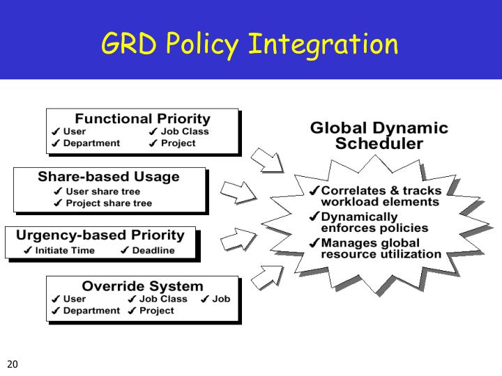 GRD Policy Integration