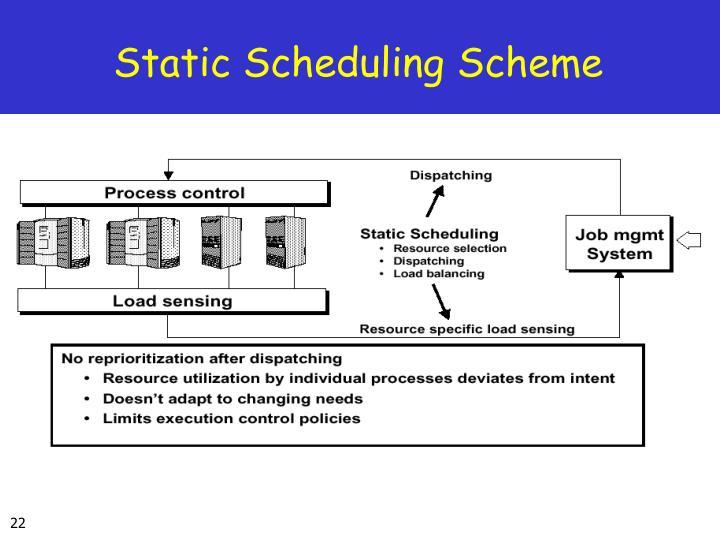 Static Scheduling Scheme