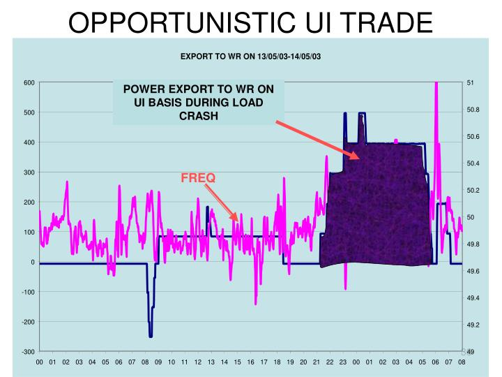 OPPORTUNISTIC UI TRADE