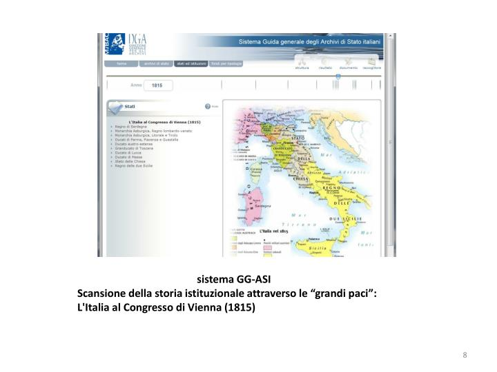 sistema GG-ASI