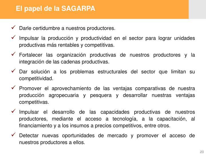 El papel de la SAGARPA