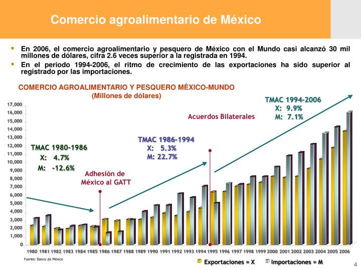 TMAC 1994-2006