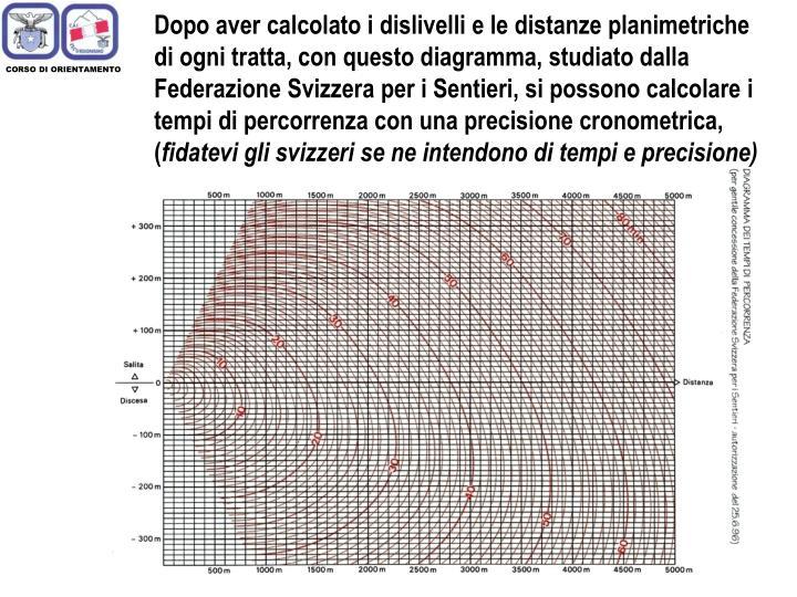 Dopo aver calcolato i dislivelli e le distanze planimetriche di ogni tratta, con questo diagramma, studiato dalla Federazione Svizzera per i Sentieri, si possono calcolare i tempi di percorrenza con una precisione cronometrica, (