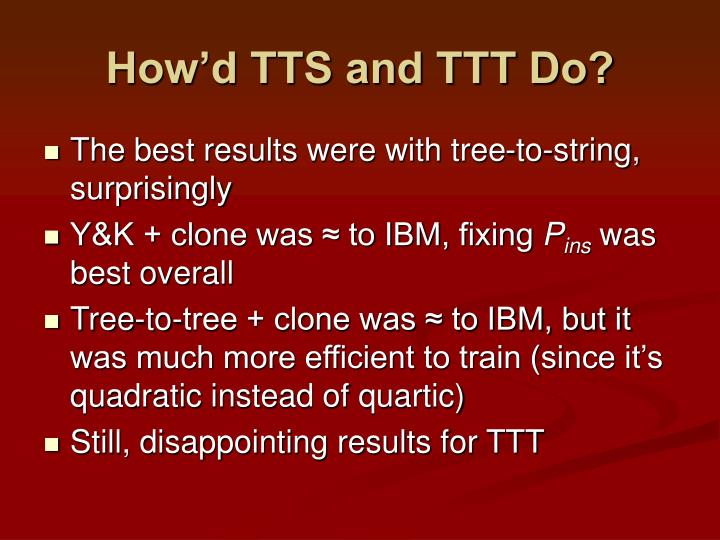 How'd TTS and TTT Do?