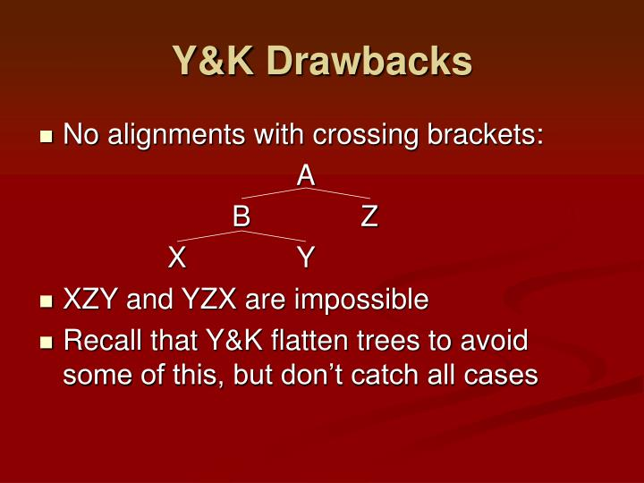 Y&K Drawbacks