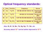 optical frequency standards