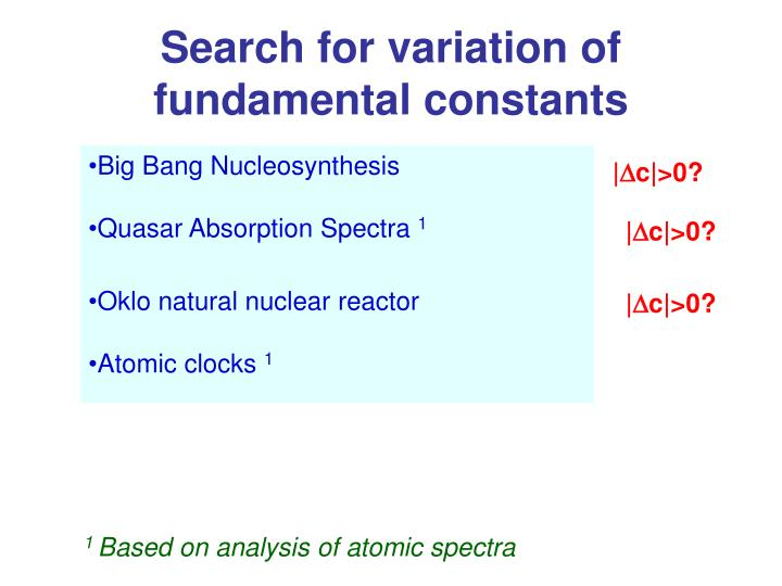 Search for variation of fundamental constants