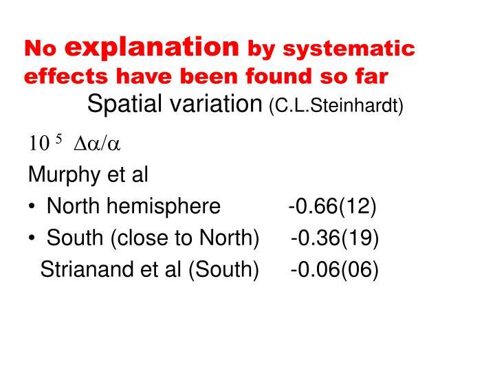 Spatial variation
