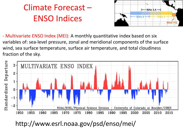 Climate Forecast –