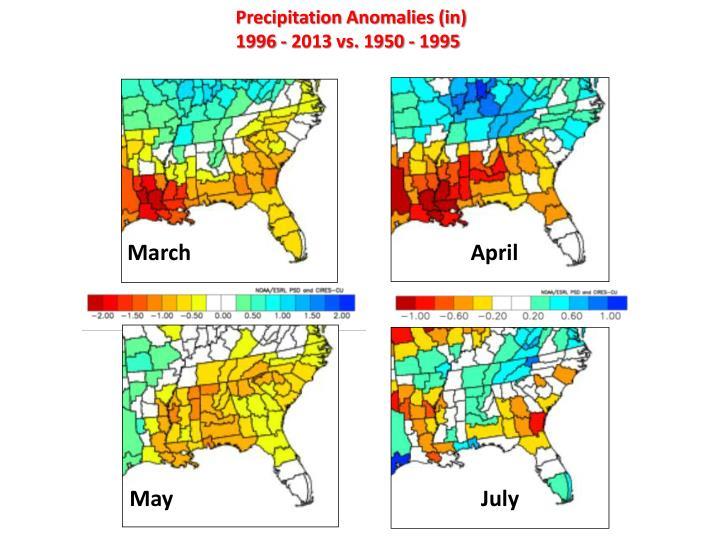 Precipitation Anomalies (in)