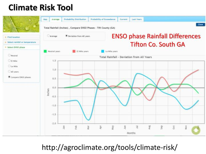 Climate Risk Tool