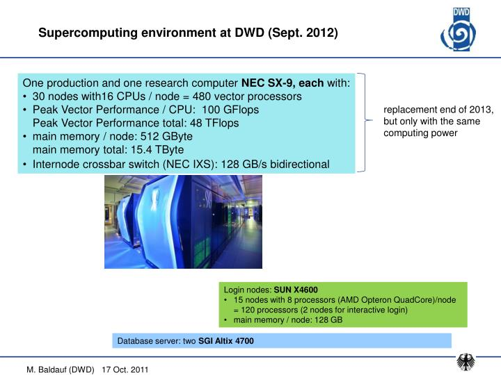 Supercomputing environment at DWD (Sept. 2012)