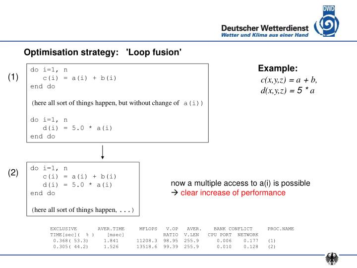 Optimisation strategy:   'Loop fusion'