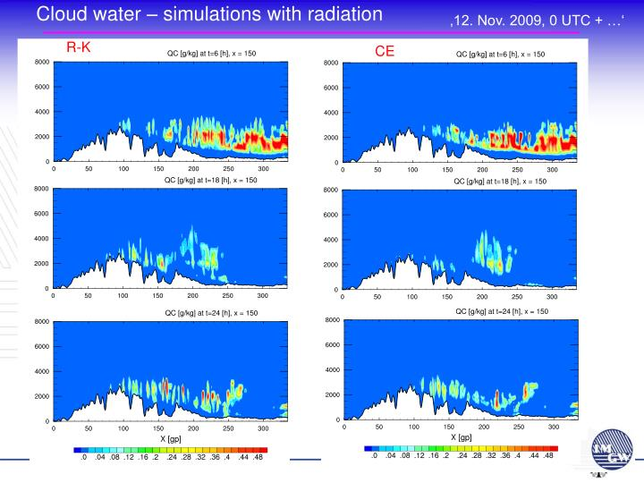 Cloud water – simulations with radiation
