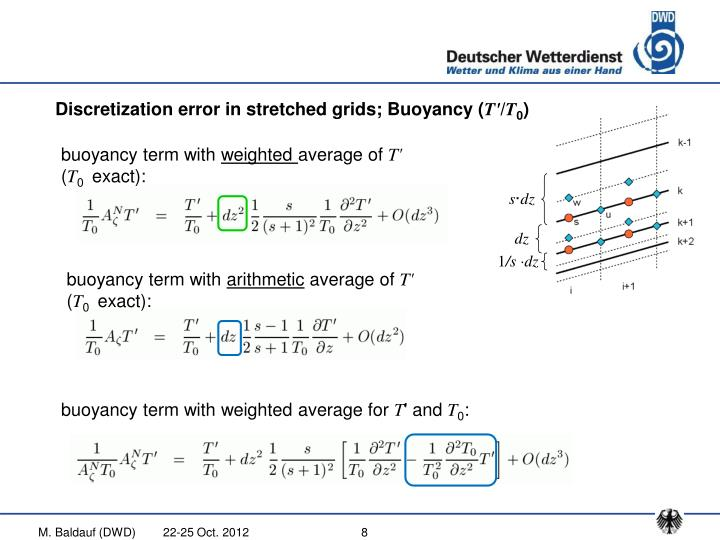 Discretization error in stretched grids; Buoyancy (