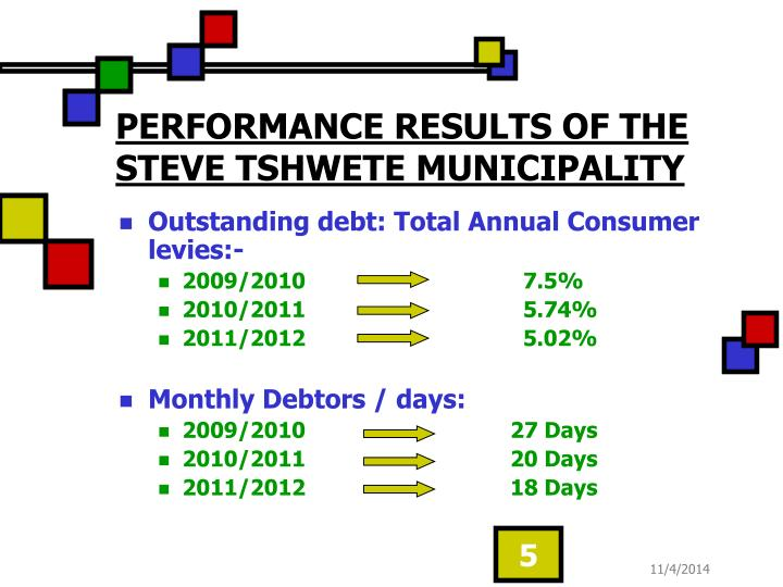 PERFORMANCE RESULTS OF THE STEVE TSHWETE MUNICIPALITY