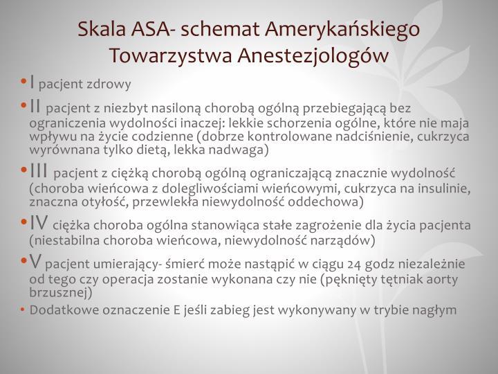Skala ASA- schemat Amerykańskiego Towarzystwa Anestezjologów