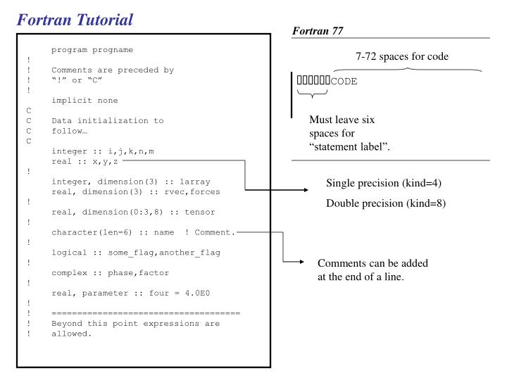 Fortran Tutorial