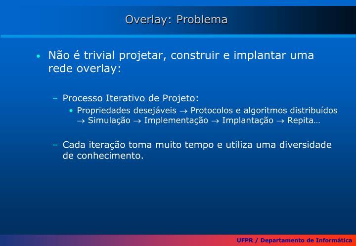 Overlay: Problema