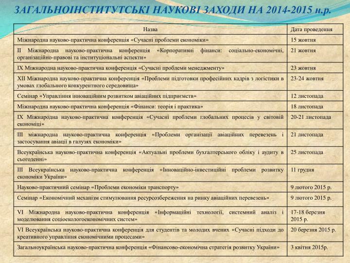 ЗАГАЛЬНОІНСТИТУТСЬКІ НАУКОВІ ЗАХОДИ НА 2014-2015