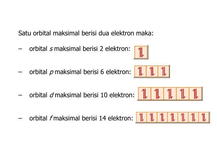 Satu orbital maksimal berisi dua elektron maka: