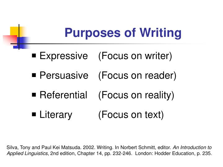 Purposes of Writing