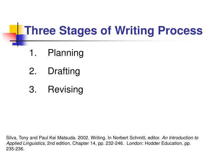 Three Stages of Writing Process