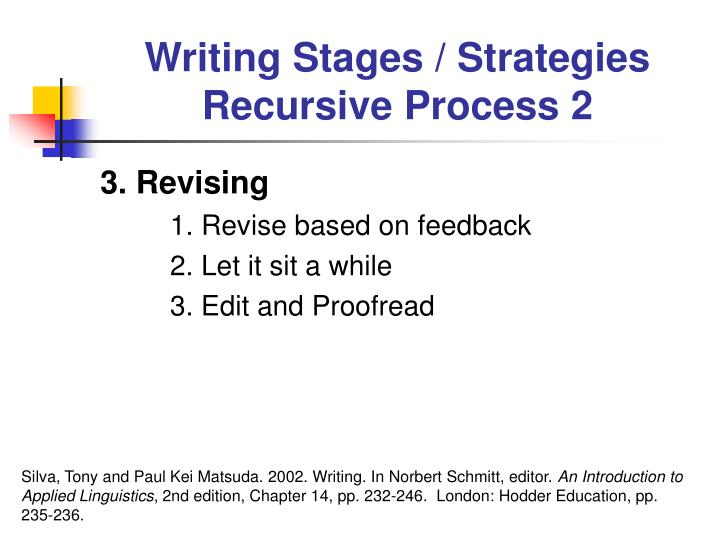 Writing Stages / Strategies