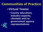 communities of practice1