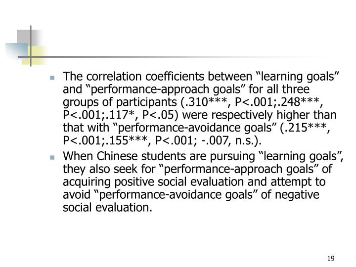 "The correlation coefficients between ""learning goals"" and ""performance-approach goals"" for all three groups of participants (.310***, P<.001;.248***, P<.001;.117*, P<.05) were respectively higher than that with ""performance-avoidance goals"" (.215***, P<.001;.155***, P<.001; -.007, n.s.)."