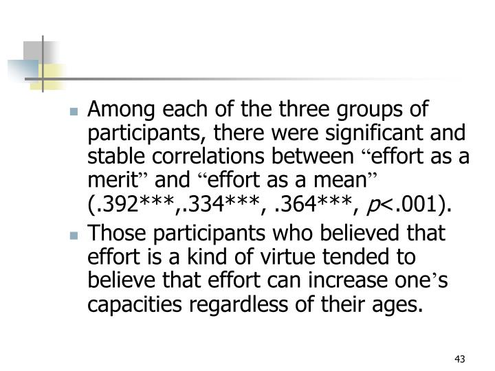 Among each of the three groups of participants, there were significant and stable correlations between