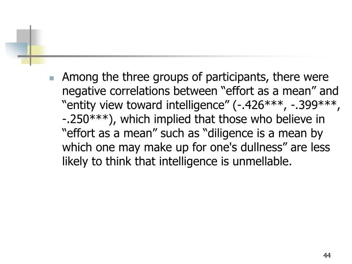 "Among the three groups of participants, there were negative correlations between ""effort as a mean"" and ""entity view toward intelligence"" (-.426***, -.399***, -.250***), which implied that those who believe in ""effort as a mean"" such as ""diligence is a mean by which one may make up for one's dullness"" are less likely to think that intelligence is unmellable."