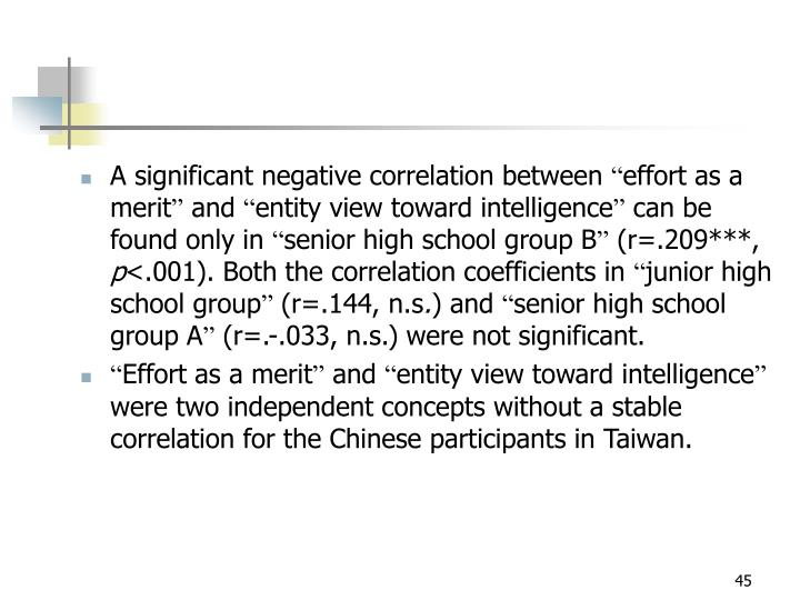A significant negative correlation between