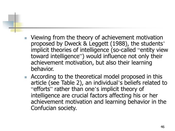 Viewing from the theory of achievement motivation proposed by Dweck & Leggett (1988), the students