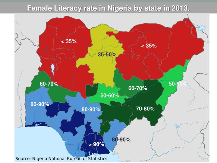 Female Literacy rate in Nigeria by state in 2013.
