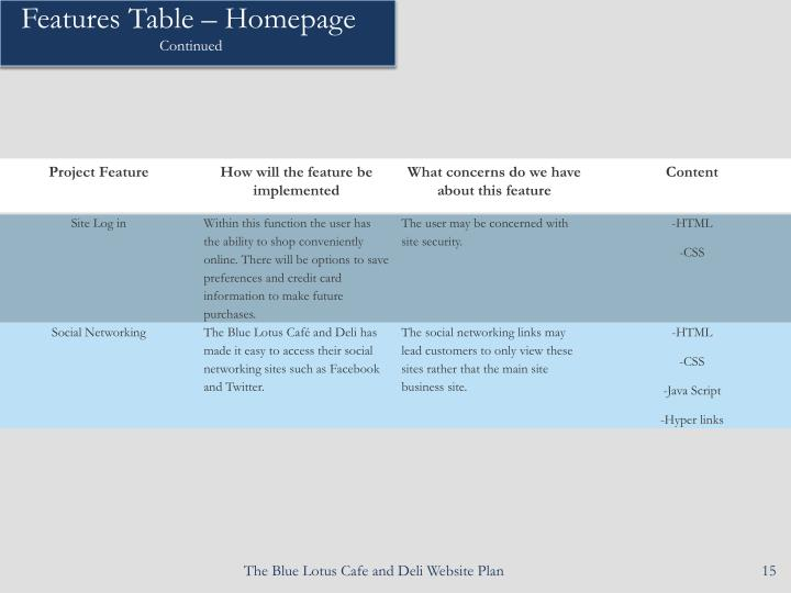 Features Table –