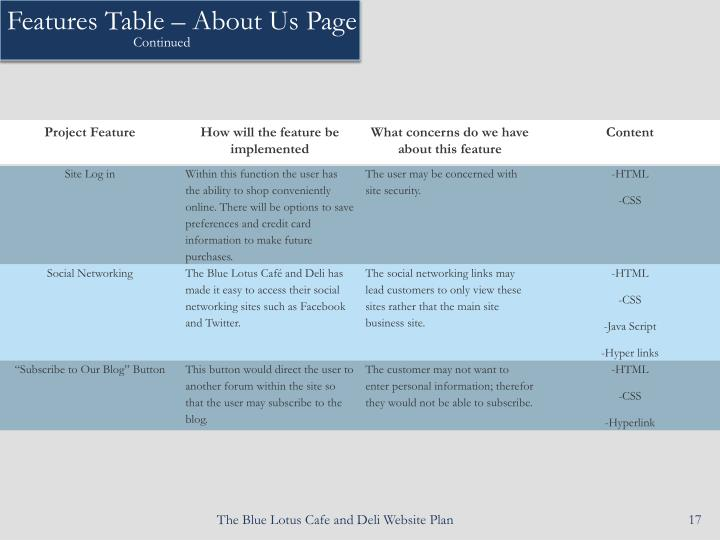 Features Table – About Us Page