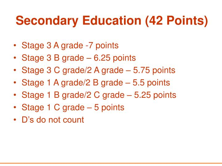 Secondary Education (42 Points)
