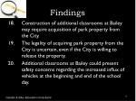 findings8
